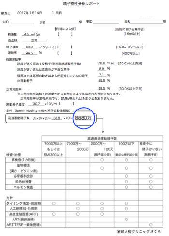 産婦人科クリニックさくら 男性検査・精液検査